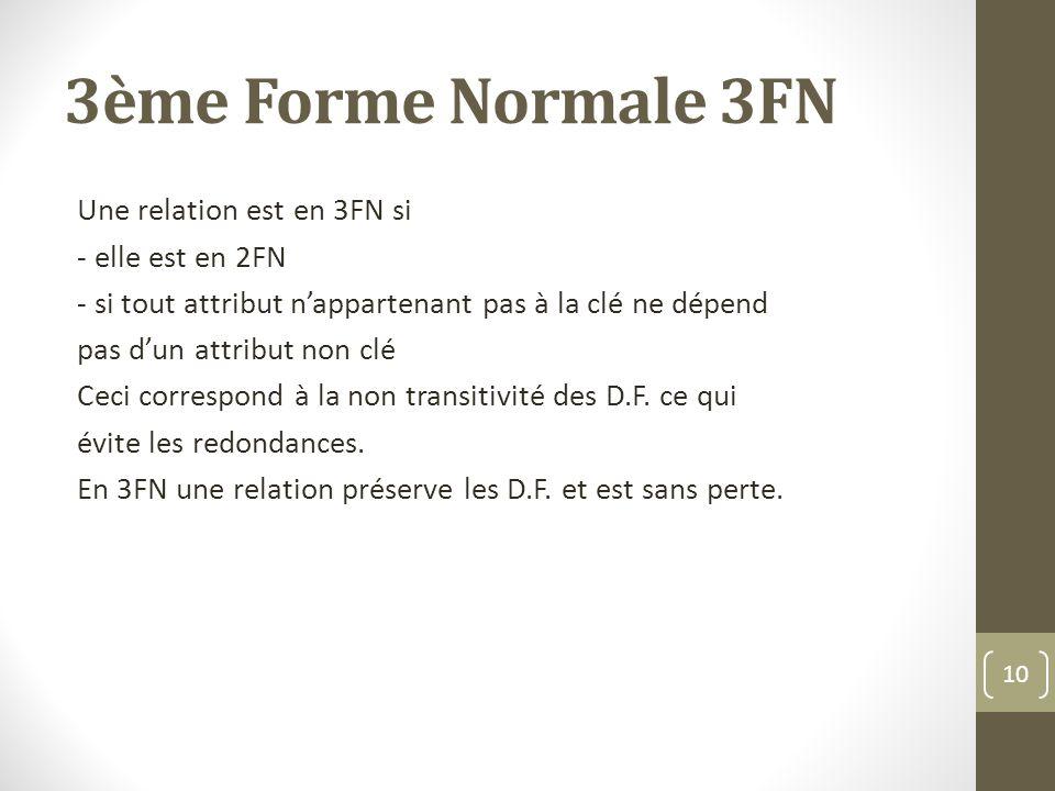 3ème Forme Normale 3FN Une relation est en 3FN si - elle est en 2FN - si tout attribut nappartenant pas à la clé ne dépend pas dun attribut non clé Ceci correspond à la non transitivité des D.F.