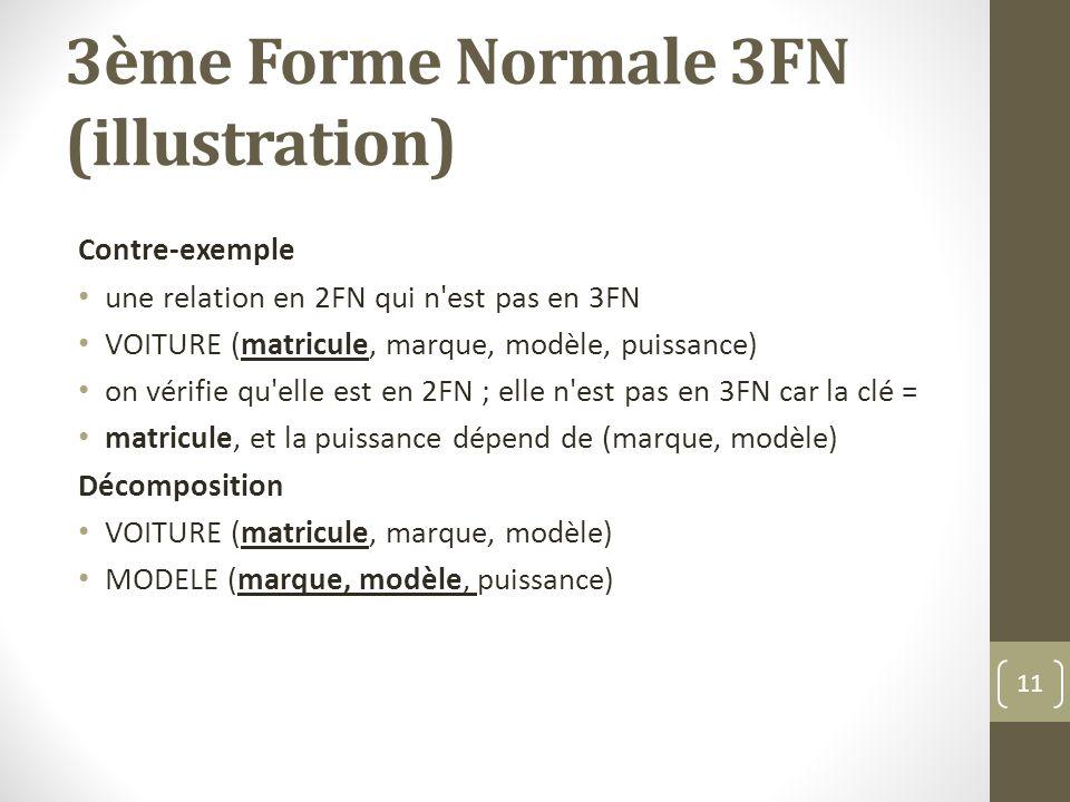 3ème Forme Normale 3FN (illustration) Contre-exemple une relation en 2FN qui n est pas en 3FN VOITURE (matricule, marque, modèle, puissance) on vérifie qu elle est en 2FN ; elle n est pas en 3FN car la clé = matricule, et la puissance dépend de (marque, modèle) Décomposition VOITURE (matricule, marque, modèle) MODELE (marque, modèle, puissance) 11