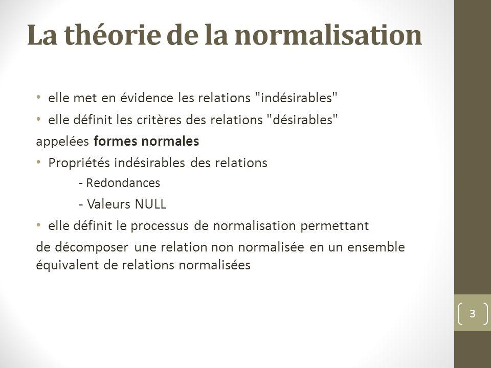 La théorie de la normalisation elle met en évidence les relations indésirables elle définit les critères des relations désirables appelées formes normales Propriétés indésirables des relations - Redondances - Valeurs NULL elle définit le processus de normalisation permettant de décomposer une relation non normalisée en un ensemble équivalent de relations normalisées 3