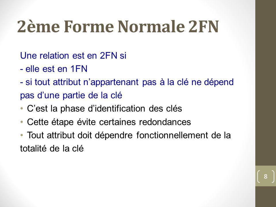 2ème Forme Normale 2FN Une relation est en 2FN si - elle est en 1FN - si tout attribut nappartenant pas à la clé ne dépend pas dune partie de la clé Cest la phase didentification des clés Cette étape évite certaines redondances Tout attribut doit dépendre fonctionnellement de la totalité de la clé 8