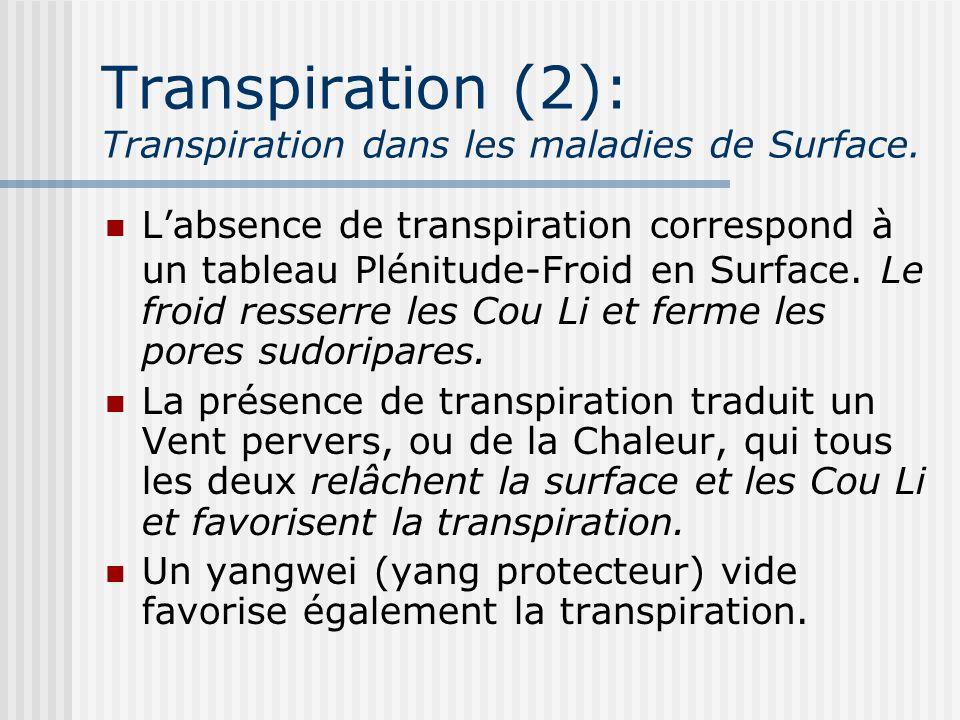 Transpiration (2): Transpiration dans les maladies de Surface. Labsence de transpiration correspond à un tableau Plénitude-Froid en Surface. Le froid
