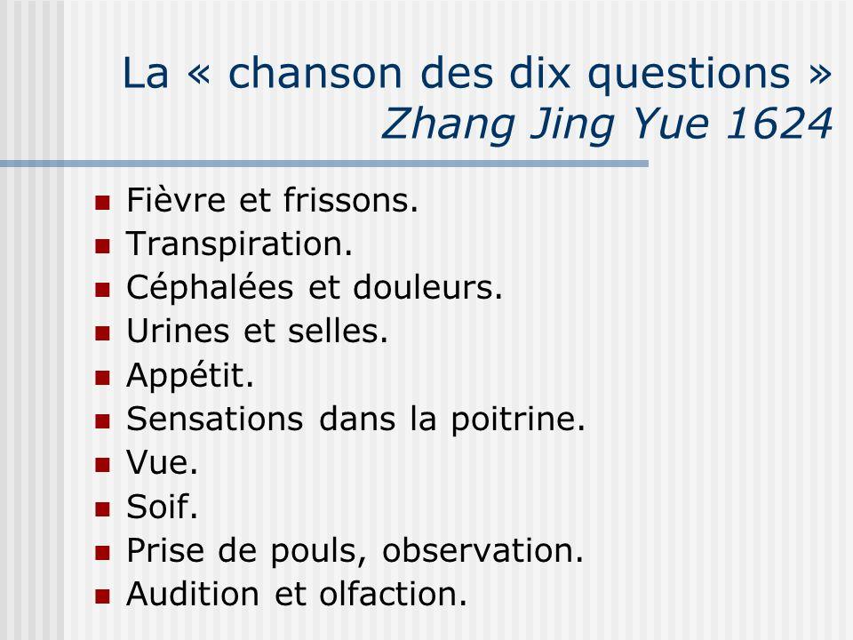 La « chanson des dix questions » Zhang Jing Yue 1624 Fièvre et frissons. Transpiration. Céphalées et douleurs. Urines et selles. Appétit. Sensations d