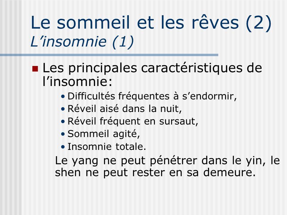 Le sommeil et les rêves (2) Linsomnie (1) Les principales caractéristiques de linsomnie: Difficultés fréquentes à sendormir, Réveil aisé dans la nuit,
