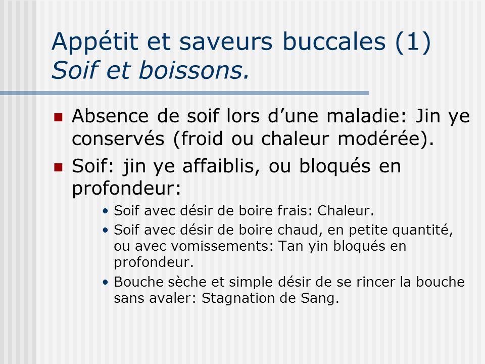 Appétit et saveurs buccales (1) Soif et boissons. Absence de soif lors dune maladie: Jin ye conservés (froid ou chaleur modérée). Soif: jin ye affaibl