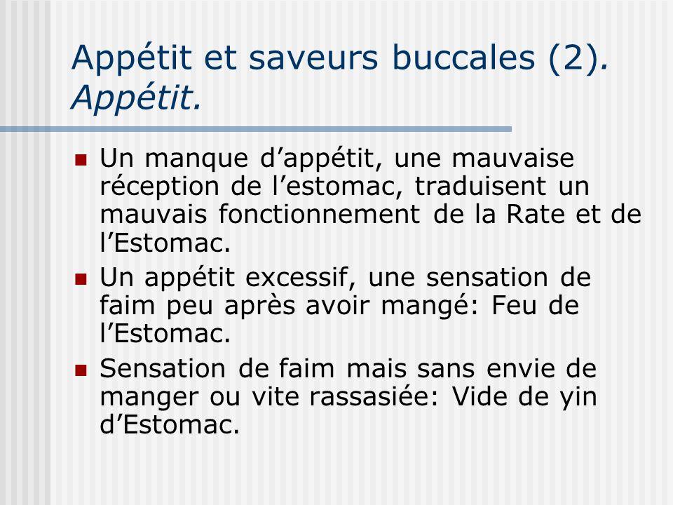 Appétit et saveurs buccales (2). Appétit. Un manque dappétit, une mauvaise réception de lestomac, traduisent un mauvais fonctionnement de la Rate et d