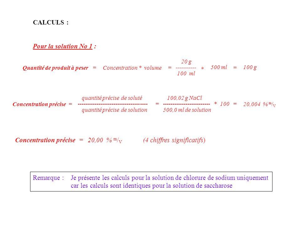 CALCULS : Pour la solution No 1 : Quantité de produit à peser =Concentration * volume= 20 g ----------- 100 ml * 500 ml = 100 g Concentration précise