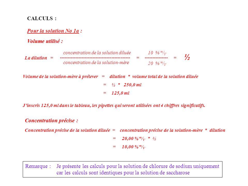 CALCULS : Pour la solution No 1a : Volume utilisé : La dilution = concentration de la solution diluée --------------------------------------------- co