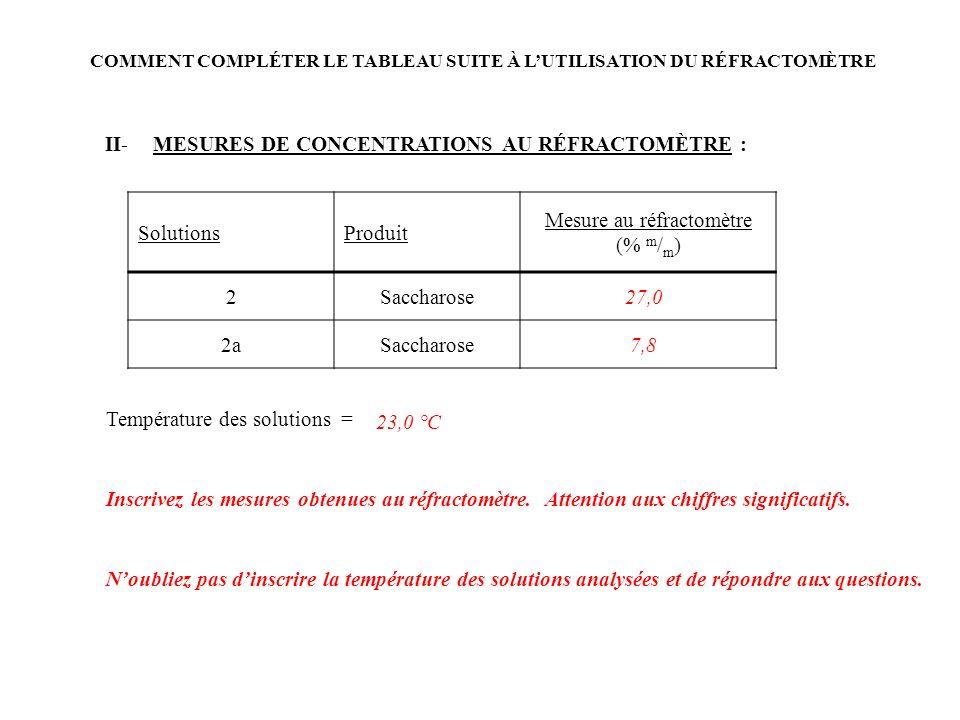 COMMENT COMPLÉTER LE TABLEAU SUITE À LUTILISATION DU RÉFRACTOMÈTRE II-MESURES DE CONCENTRATIONS AU RÉFRACTOMÈTRE : SolutionsProduit Mesure au réfracto