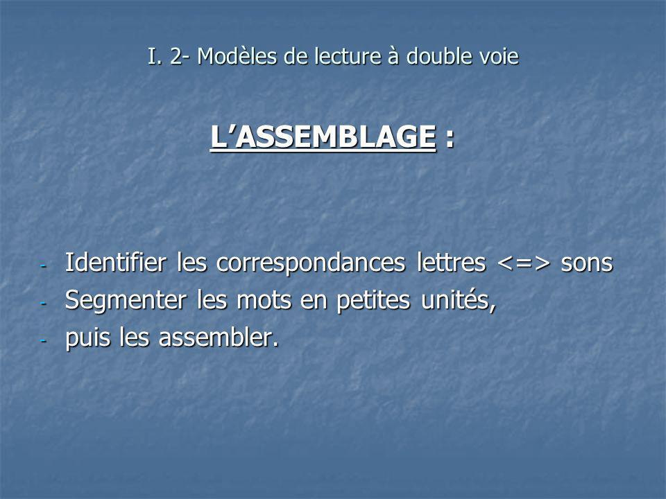 LASSEMBLAGE : - Identifier les correspondances lettres sons - Segmenter les mots en petites unités, - puis les assembler. I. 2- Modèles de lecture à d