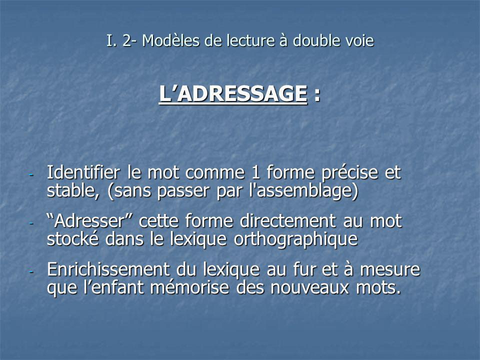 LADRESSAGE : - Identifier le mot comme 1 forme précise et stable, (sans passer par l'assemblage) - Adresser cette forme directement au mot stocké dans