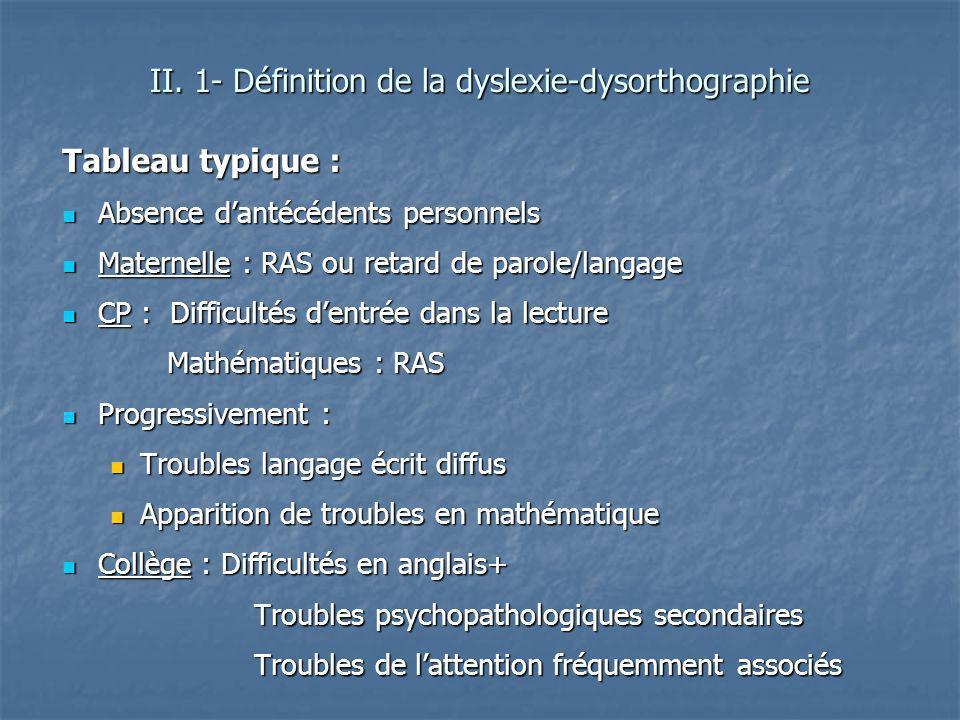 Tableau typique : Absence dantécédents personnels Absence dantécédents personnels Maternelle : RAS ou retard de parole/langage Maternelle : RAS ou ret