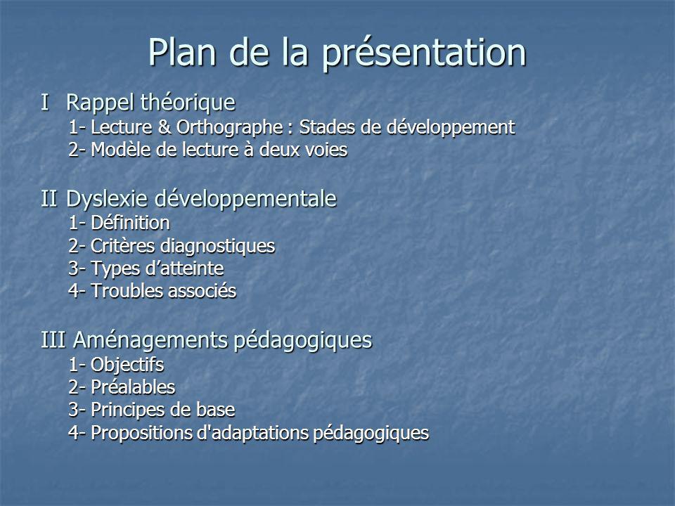 Plan de la présentation I Rappel théorique 1- Lecture & Orthographe : Stades de développement 2- Modèle de lecture à deux voies II Dyslexie développem