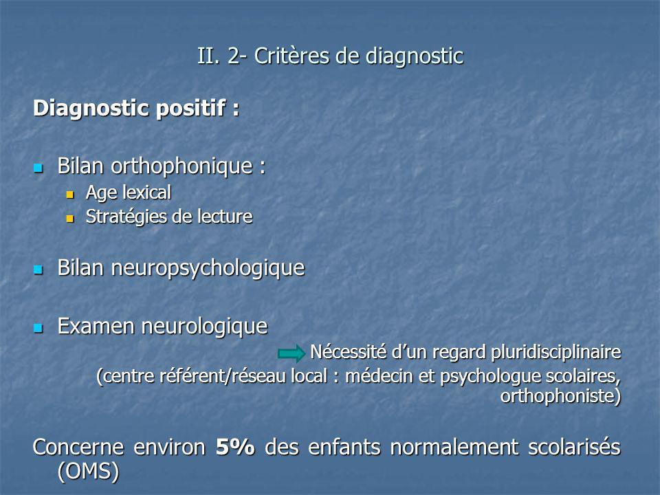 Diagnostic positif : Bilan orthophonique : Bilan orthophonique : Age lexical Age lexical Stratégies de lecture Stratégies de lecture Bilan neuropsycho