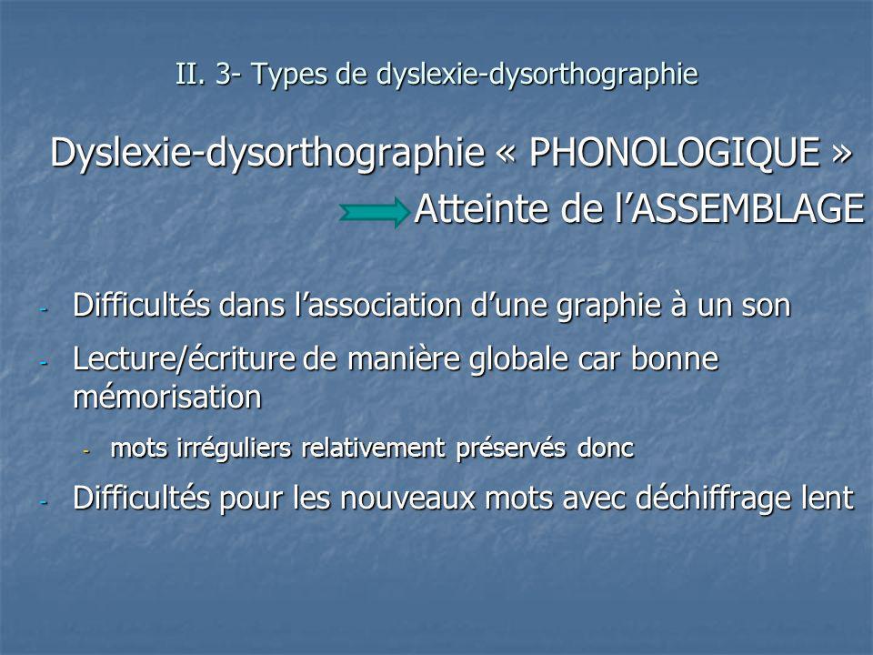 Dyslexie-dysorthographie « PHONOLOGIQUE » Atteinte de lASSEMBLAGE - Difficultés dans lassociation dune graphie à un son - Lecture/écriture de manière