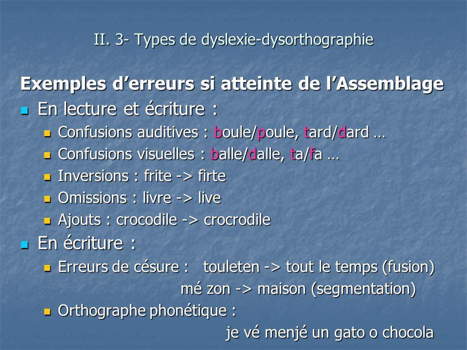 Exemples derreurs si atteinte de lAssemblage En lecture et écriture : En lecture et écriture : Confusions auditives : boule/poule, tard/dard … Confusi