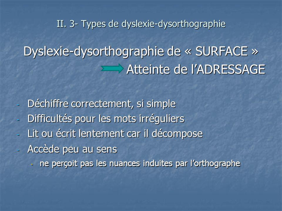 Dyslexie-dysorthographie de « SURFACE » Atteinte de lADRESSAGE - Déchiffre correctement, si simple - Difficultés pour les mots irréguliers - Lit ou éc