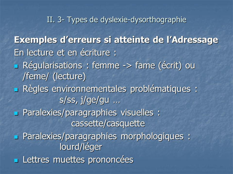 Exemples derreurs si atteinte de lAdressage En lecture et en écriture : Régularisations : femme -> fame (écrit) ou /feme/ (lecture) Régularisations :