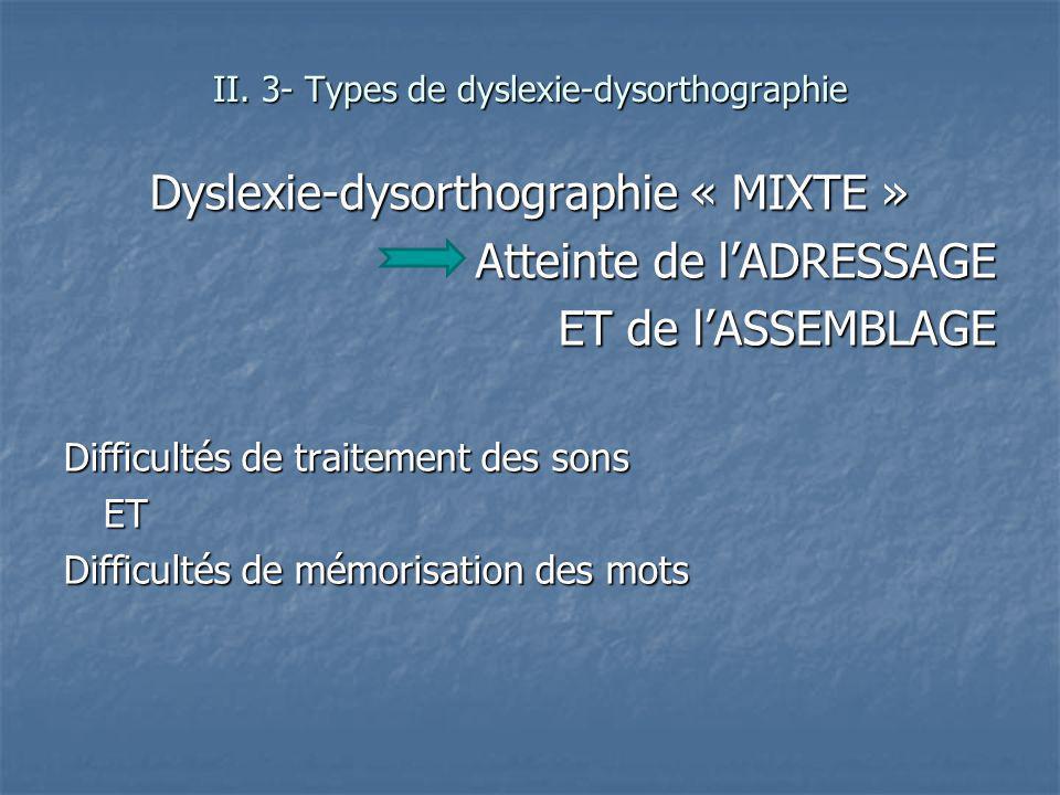 Dyslexie-dysorthographie « MIXTE » Atteinte de lADRESSAGE ET de lASSEMBLAGE Difficultés de traitement des sons ET Difficultés de mémorisation des mots