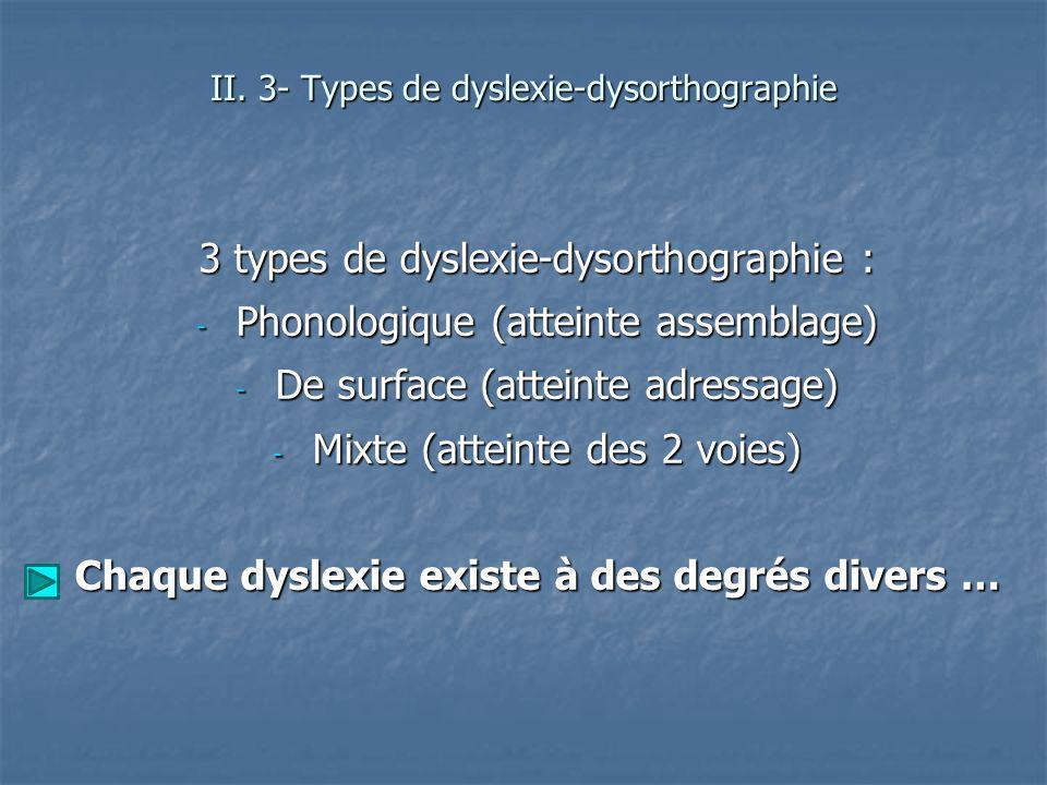 3 types de dyslexie-dysorthographie : - Phonologique (atteinte assemblage) - De surface (atteinte adressage) - Mixte (atteinte des 2 voies) Chaque dys