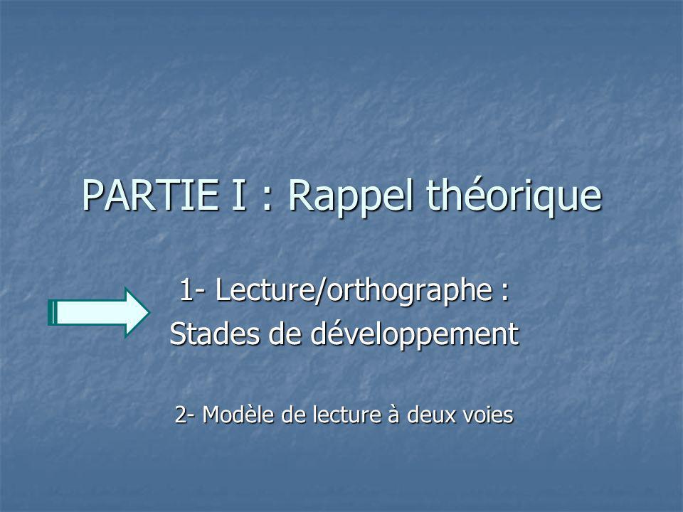 PARTIE I : Rappel théorique 1- Lecture/orthographe : Stades de développement 2- Modèle de lecture à deux voies