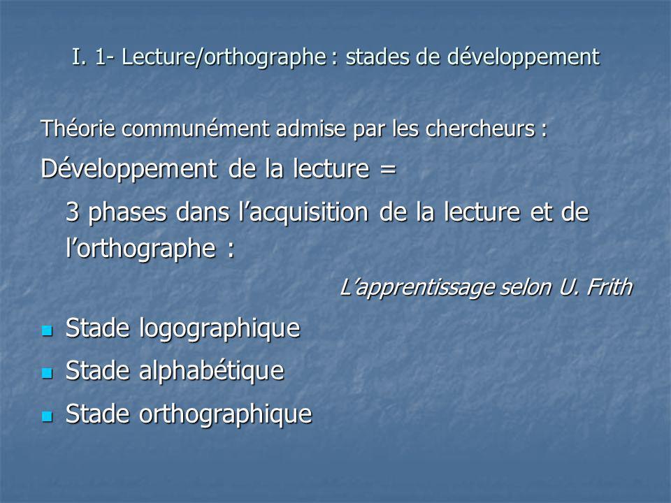 I. 1- Lecture/orthographe : stades de développement Théorie communément admise par les chercheurs : Développement de la lecture = 3 phases dans lacqui