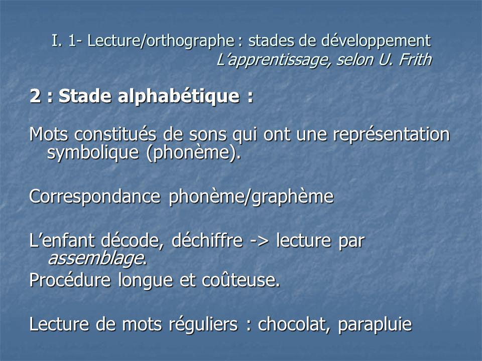 2 : Stade alphabétique : Mots constitués de sons qui ont une représentation symbolique (phonème). Correspondance phonème/graphème Lenfant décode, déch