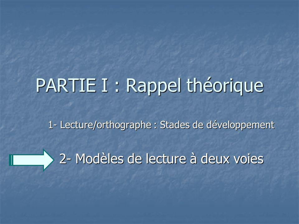Travaux neuropsychologiques sur l acquisition de la lecture et de l orthographe -> convergence avec la théorie développementale des 3 stades -> nous utilisons deux voies pour lire et transcrire des mots.
