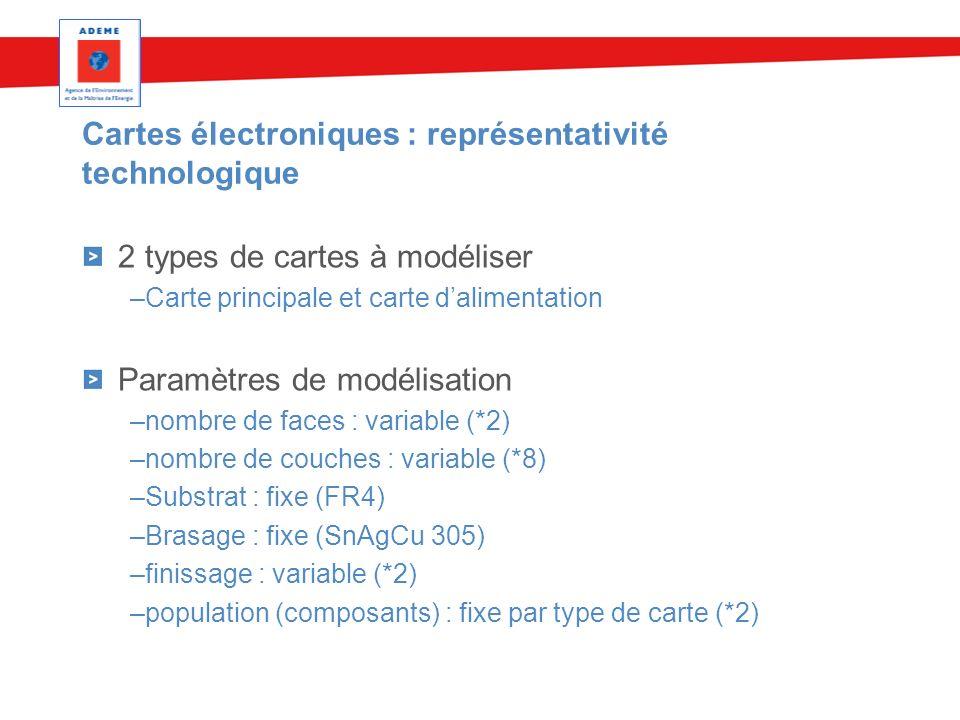 Cartes électroniques : représentativité technologique 2 types de cartes à modéliser –Carte principale et carte dalimentation Paramètres de modélisatio