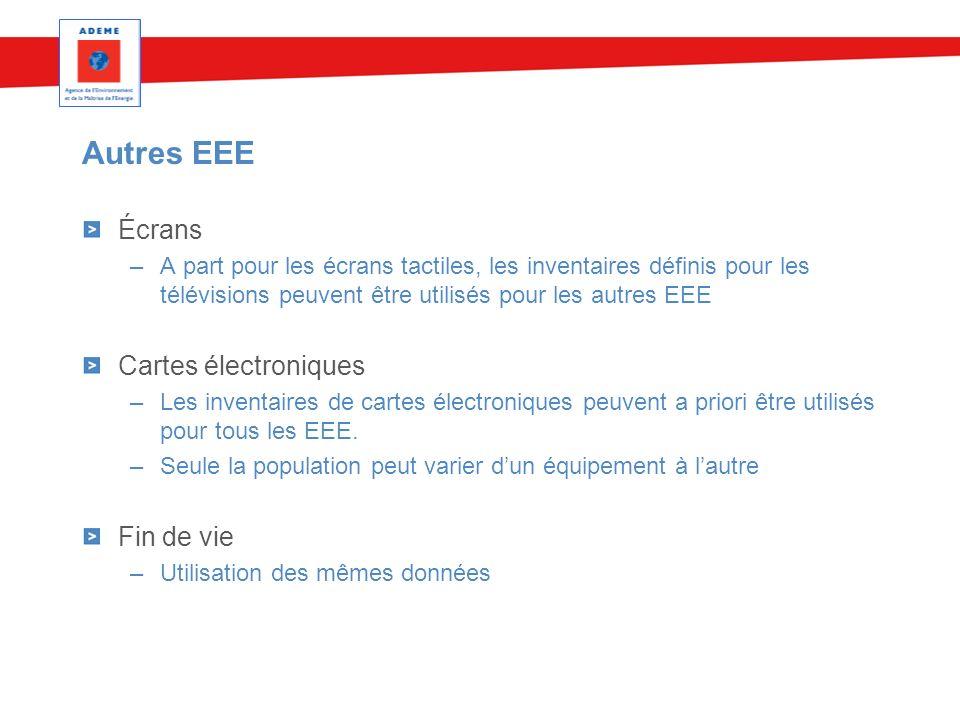 Autres EEE Écrans –A part pour les écrans tactiles, les inventaires définis pour les télévisions peuvent être utilisés pour les autres EEE Cartes élec