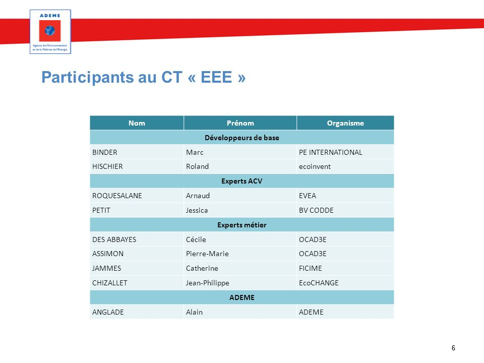6 Participants au CT « EEE » NomPrénomOrganisme Développeurs de base BINDERMarcPE INTERNATIONAL HISCHIERRolandecoinvent Experts ACV ROQUESALANEArnaudE