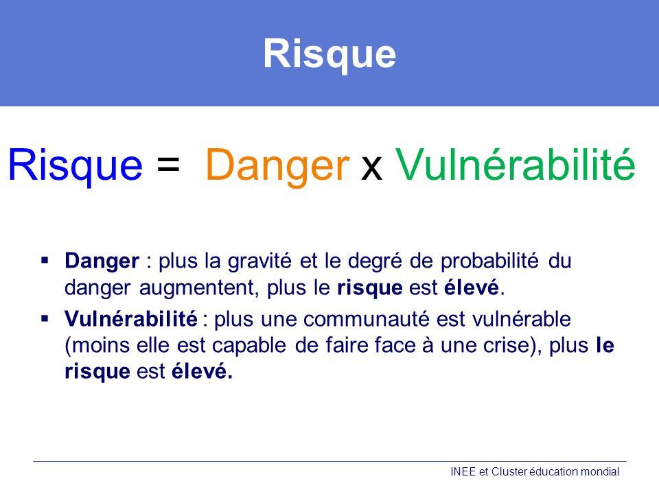 Risque INEE et Cluster éducation mondial Risque =Danger x Vulnérabilité Danger : plus la gravité et le degré de probabilité du danger augmentent, plus le risque est élevé.