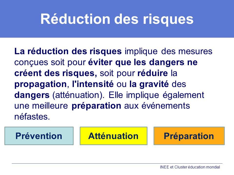 Réduction des risques INEE et Cluster éducation mondial Prévention Atténuation Préparation La réduction des risques implique des mesures conçues soit pour éviter que les dangers ne créent des risques, soit pour réduire la propagation, l intensité ou la gravité des dangers (atténuation).