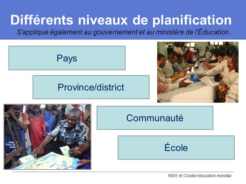 Différents niveaux de planification INEE et Cluster éducation mondial S applique également au gouvernement et au ministère de l Éducation.