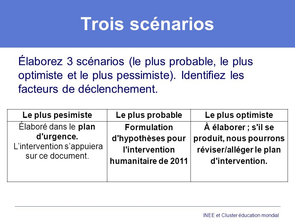 Trois scénarios Élaborez 3 scénarios (le plus probable, le plus optimiste et le plus pessimiste).