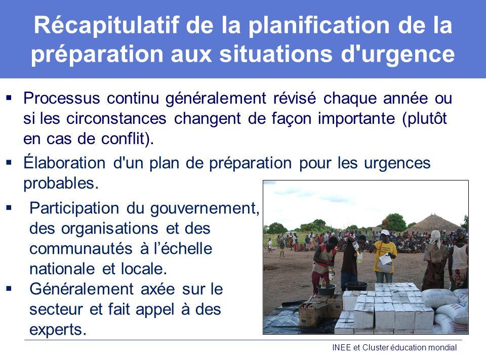 Récapitulatif de la planification de la préparation aux situations d urgence Processus continu généralement révisé chaque année ou si les circonstances changent de façon importante (plutôt en cas de conflit).
