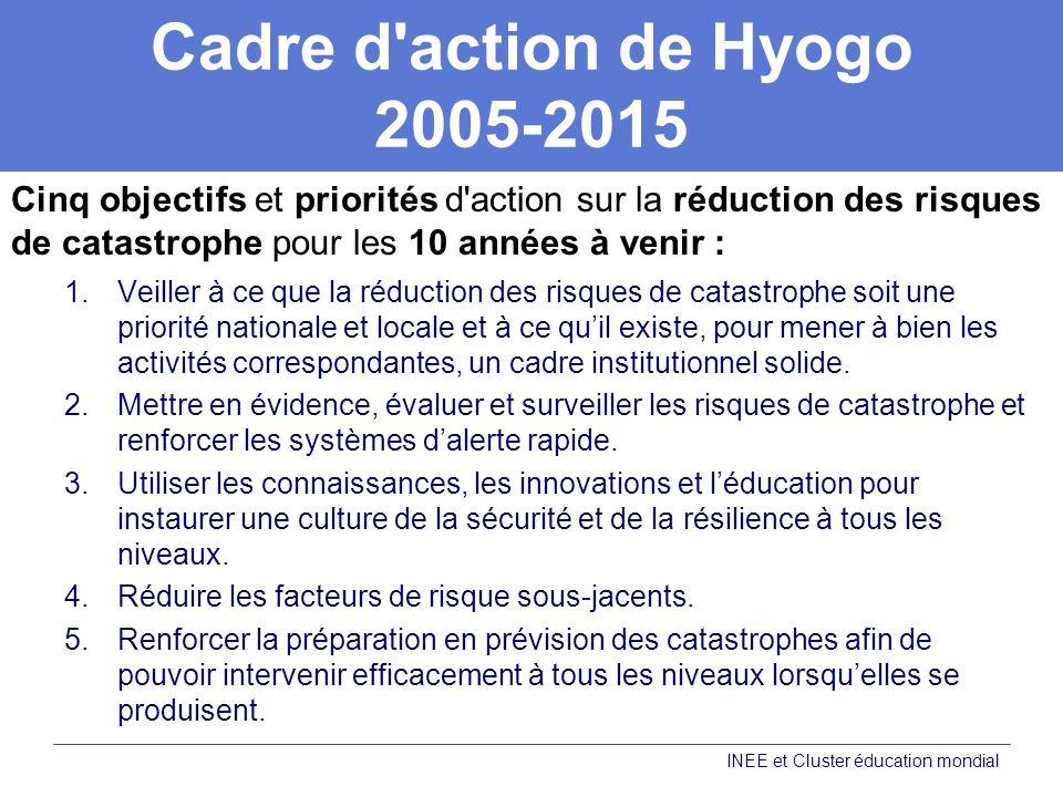 Cadre d action de Hyogo 2005-2015 1.Veiller à ce que la réduction des risques de catastrophe soit une priorité nationale et locale et à ce quil existe, pour mener à bien les activités correspondantes, un cadre institutionnel solide.