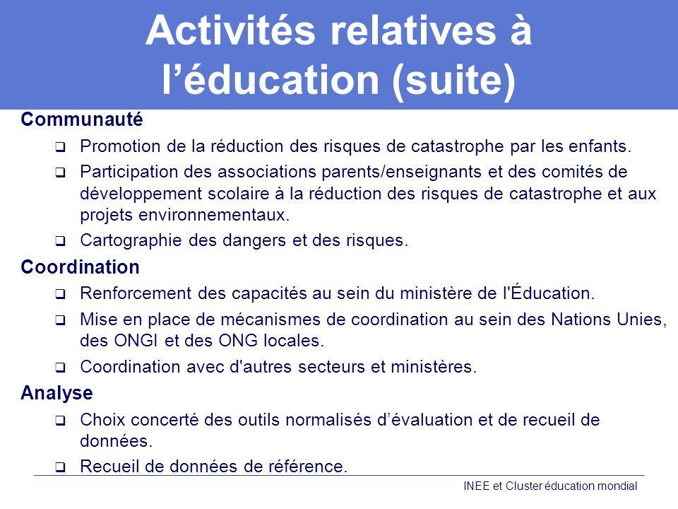 Activités relatives à léducation (suite) Communauté Promotion de la réduction des risques de catastrophe par les enfants.