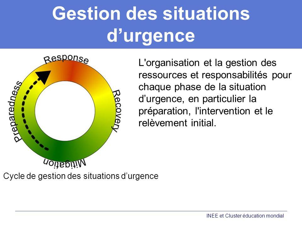 Gestion des situations durgence INEE et Cluster éducation mondial L organisation et la gestion des ressources et responsabilités pour chaque phase de la situation durgence, en particulier la préparation, l intervention et le relèvement initial.