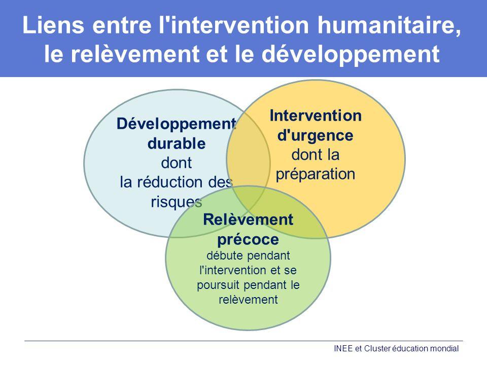 Liens entre l intervention humanitaire, le relèvement et le développement INEE et Cluster éducation mondial Développement durable dont la réduction des risques Intervention d urgence dont la préparation Relèvement précoce débute pendant l intervention et se poursuit pendant le relèvement