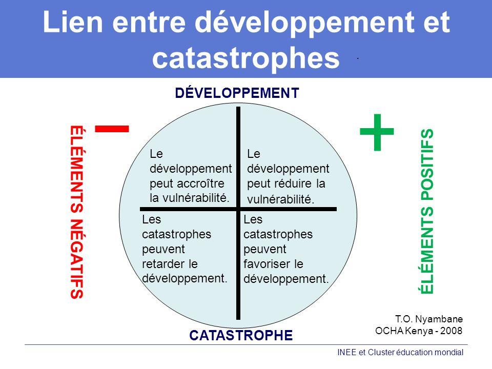Lien entre développement et catastrophes INEE et Cluster éducation mondial T.O.