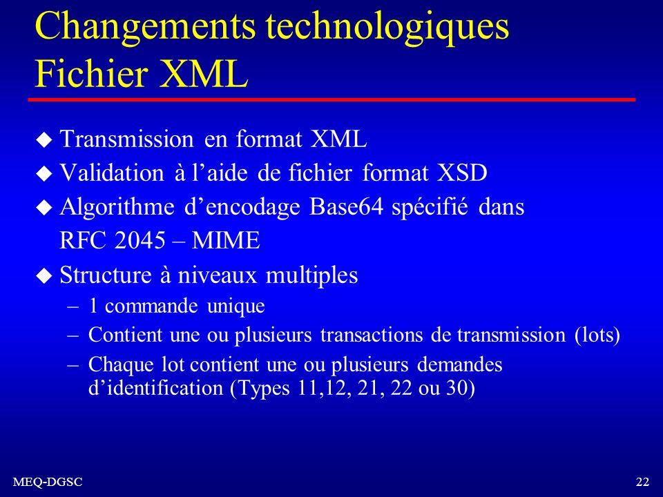 MEQ-DGSC 22 Changements technologiques Fichier XML u Transmission en format XML u Validation à laide de fichier format XSD u Algorithme dencodage Base