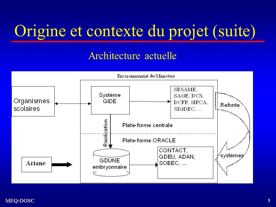 MEQ-DGSC 5 Origine et contexte du projet (suite) Architecture actuelle