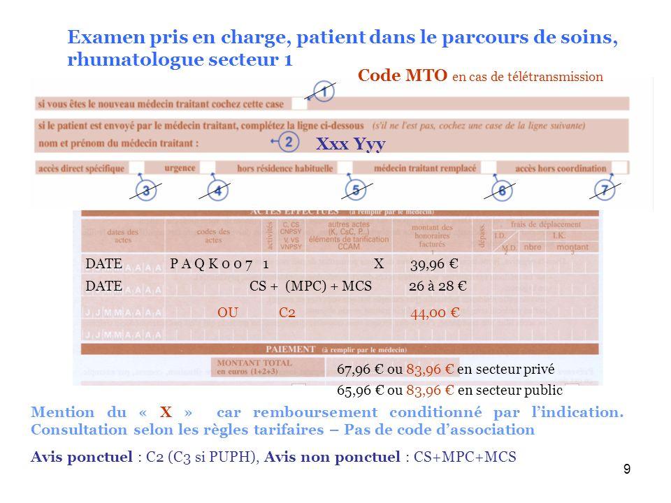 9 DATE P A Q K 0 0 7 1 X 39,96 67,96 ou 83,96 en secteur privé OU C2 44,00 DATE CS + (MPC) + MCS 26 à 28 Mention du « X » car remboursement conditionn