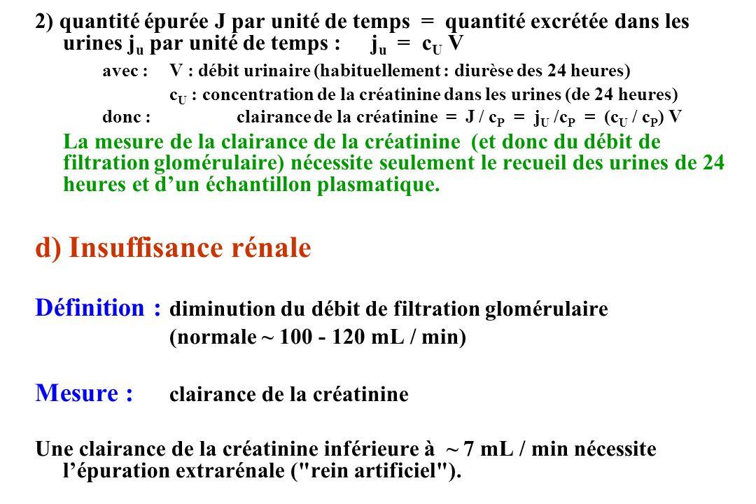 2) quantité épurée J par unité de temps = quantité excrétée dans les urines j u par unité de temps :j u = c U V avec :V : débit urinaire (habituellement : diurèse des 24 heures) c U : concentration de la créatinine dans les urines (de 24 heures) donc :clairance de la créatinine = J / c P = j U /c P = (c U / c P ) V La mesure de la clairance de la créatinine (et donc du débit de filtration glomérulaire) nécessite seulement le recueil des urines de 24 heures et dun échantillon plasmatique.