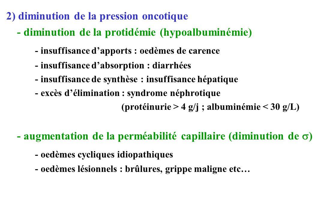 2) diminution de la pression oncotique - diminution de la protidémie (hypoalbuminémie) - insuffisance dapports : oedèmes de carence - insuffisance dabsorption : diarrhées - insuffisance de synthèse : insuffisance hépatique - excès délimination : syndrome néphrotique (protéinurie > 4 g/j ; albuminémie < 30 g/L) - augmentation de la perméabilité capillaire (diminution de ) - oedèmes cycliques idiopathiques - oedèmes lésionnels : brûlures, grippe maligne etc…