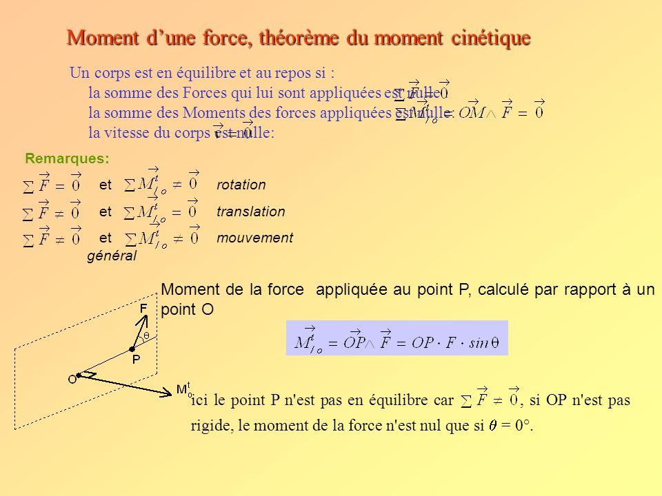Moment dune force, théorème du moment cinétique ici le point P n'est pas en équilibre car, si OP n'est pas rigide, le moment de la force n'est nul que