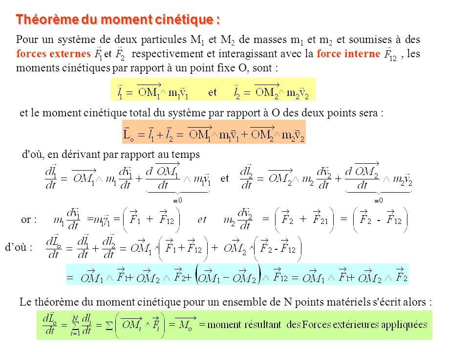 Théorème du moment cinétique : Pour un système de deux particules M 1 et M 2 de masses m 1 et m 2 et soumises à des forces externes respectivement et