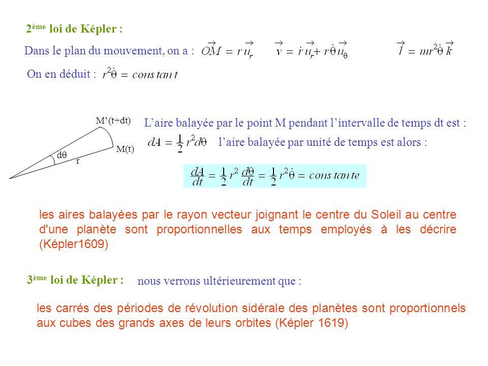 Dans le plan du mouvement, on a : 2 ème loi de Képler : On en déduit : M(t) M(t+dt) d r Laire balayée par le point M pendant lintervalle de temps dt e