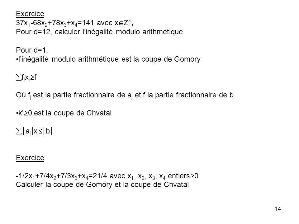 14 Pour d=1, linégalité modulo arithmétique est la coupe de Gomory f j x j f Où f j est la partie fractionnaire de a j et f la partie fractionnaire de b k 0 est la coupe de Chvatal j a j x j b Exercice -1/2x 1 +7/4x 2 +7/3x 3 +x 4 =21/4 avec x 1, x 2, x 3, x 4 entiers 0 Calculer la coupe de Gomory et la coupe de Chvatal Exercice 37x 1 -68x 2 +78x 3 +x 4 =141 avec x Z 4 + Pour d=12, calculer linégalité modulo arithmétique