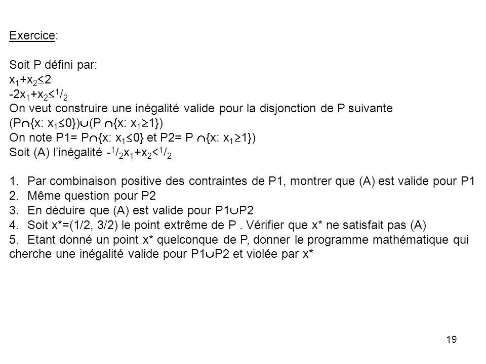 19 Exercice: Soit P défini par: x 1 +x 2 2 -2x 1 +x 2 1 / 2 On veut construire une inégalité valide pour la disjonction de P suivante (P {x: x 1 0}) (P {x: x 1 1}) On note P1= P {x: x 1 0} et P2= P {x: x 1 1}) Soit (A) linégalité - 1 / 2 x 1 +x 2 1 / 2 1.Par combinaison positive des contraintes de P1, montrer que (A) est valide pour P1 2.Même question pour P2 3.En déduire que (A) est valide pour P1 P2 4.Soit x*=(1/2, 3/2) le point extrême de P.